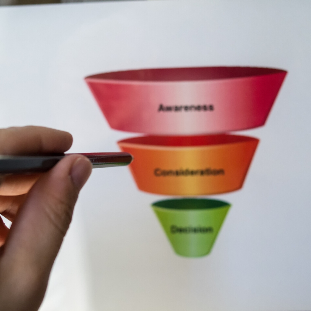 Marketing Funnel Building
