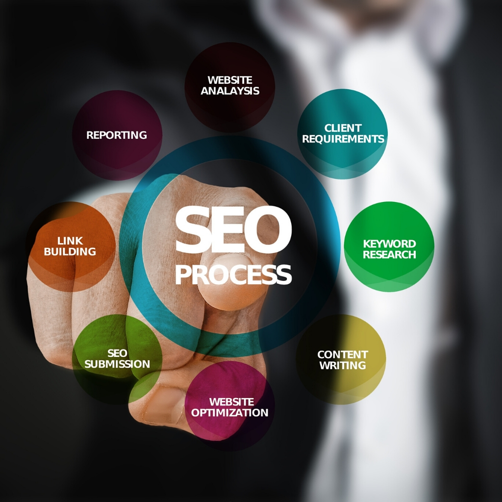 SEO Consulting 2